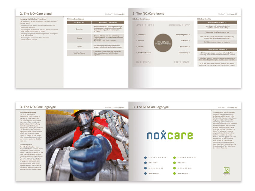 Noxcare toolkit