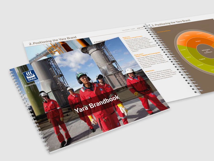 Yara brandbook