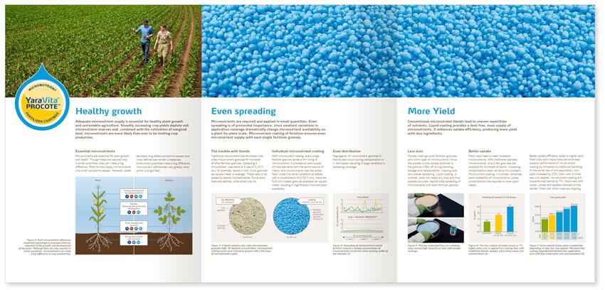 Yara Vita Procote brochure